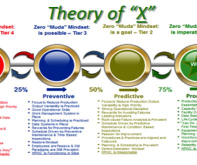 theoryxfeature