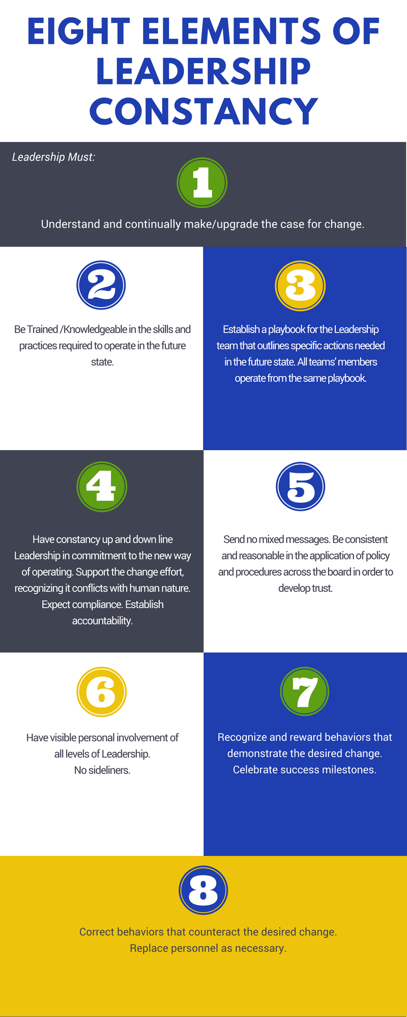 leadership constancy infographic
