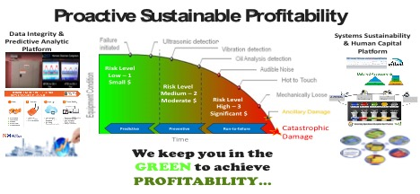 Profit-Ability, LLC